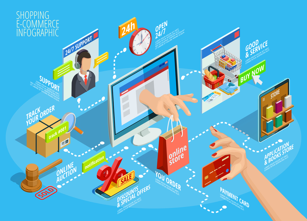 6 easy Step How to Start an Online Store in 2019 (Ecommerce)