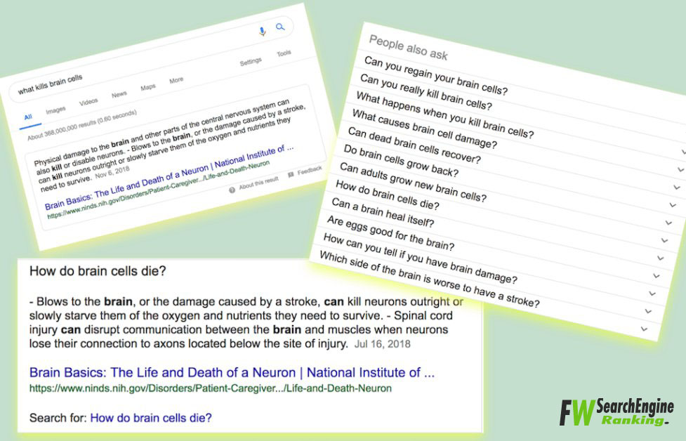 SEO Copywriting Strategies: Content That Google Loves To Rank High
