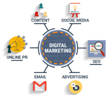 The Definitive Guide to Digital Marketing for Small Businesses
