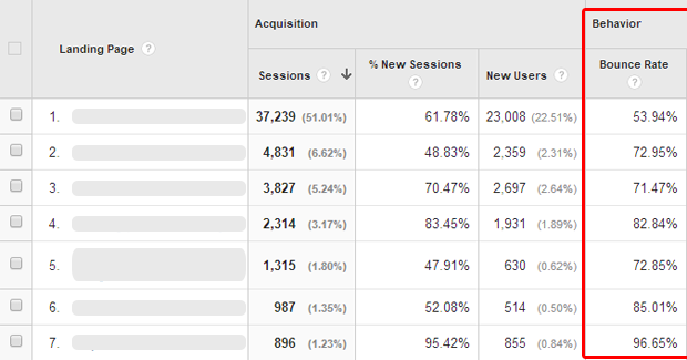 10 Proven Tactics to Reduce Your Bounce Rate and Increase Conversions
