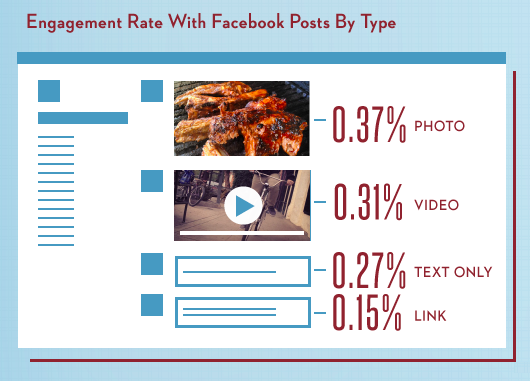 How To Use Article's Featured Images To Boost Conversion Rate