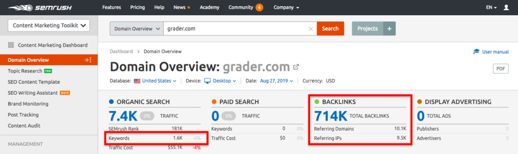 5 Tactic to Improve Your SEO Without Building Links