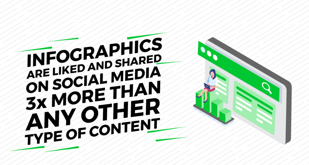 How High-Quality Infographics Can Boost Your SEO Performance